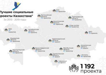 Республиканская выставка «Лучшие социальные проекты Казахстана»